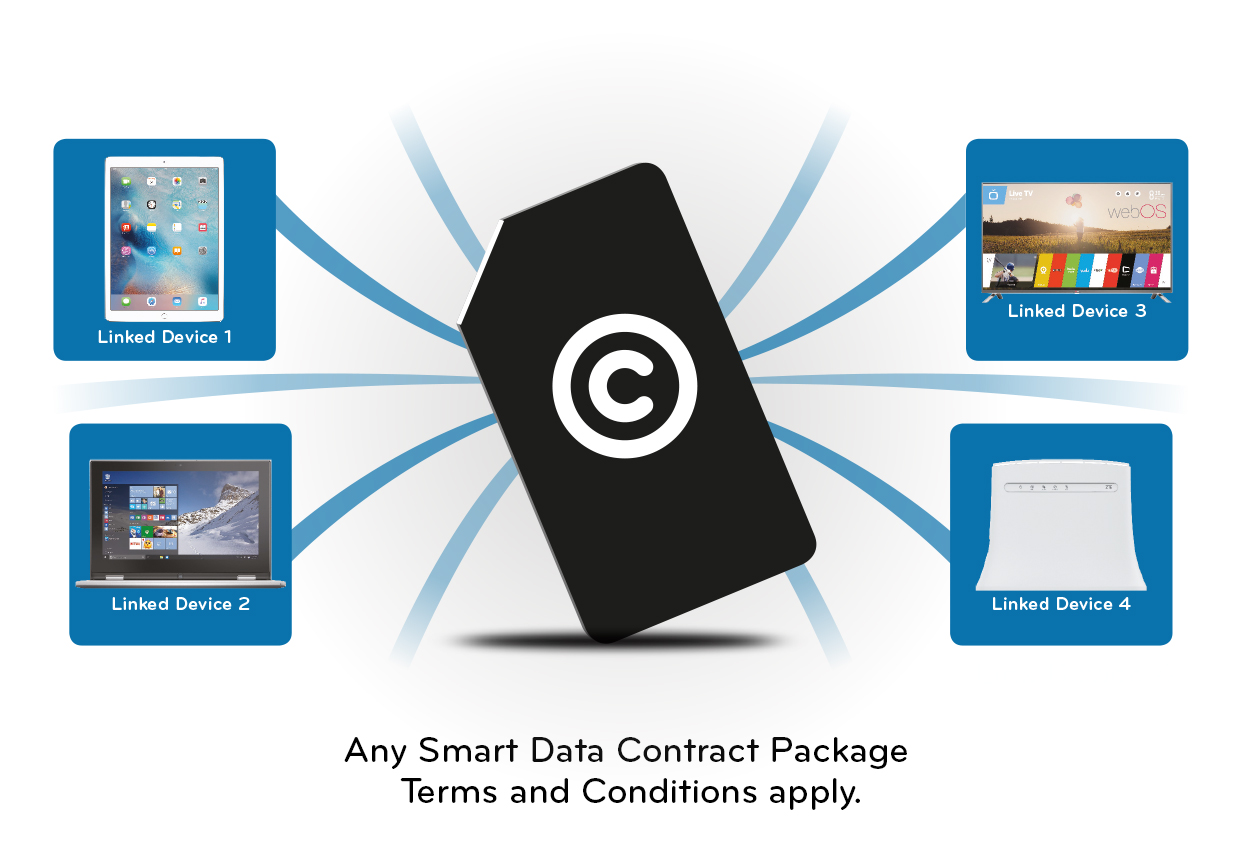 smart-data-contract-package